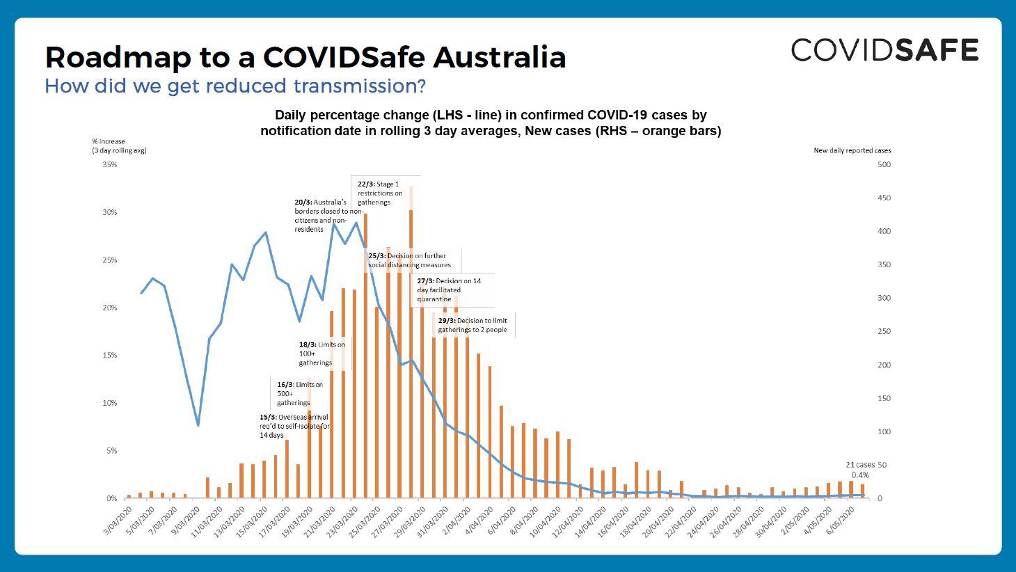 200508-covid-safe-plan-3